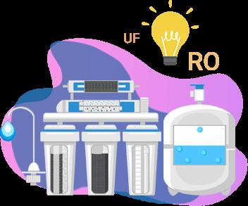 انواع دستگاه تصفیه آب خانگی براساس تکنولوژی