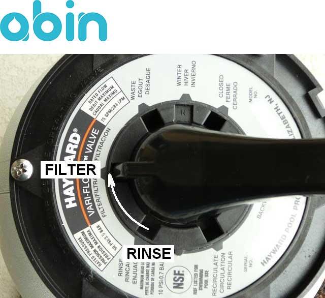 تغییر حالت شیر فیلتر شنی از حالت Rinse به Filter
