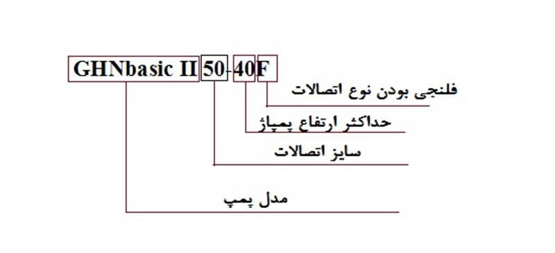 GHNbasic-ii-50-40F